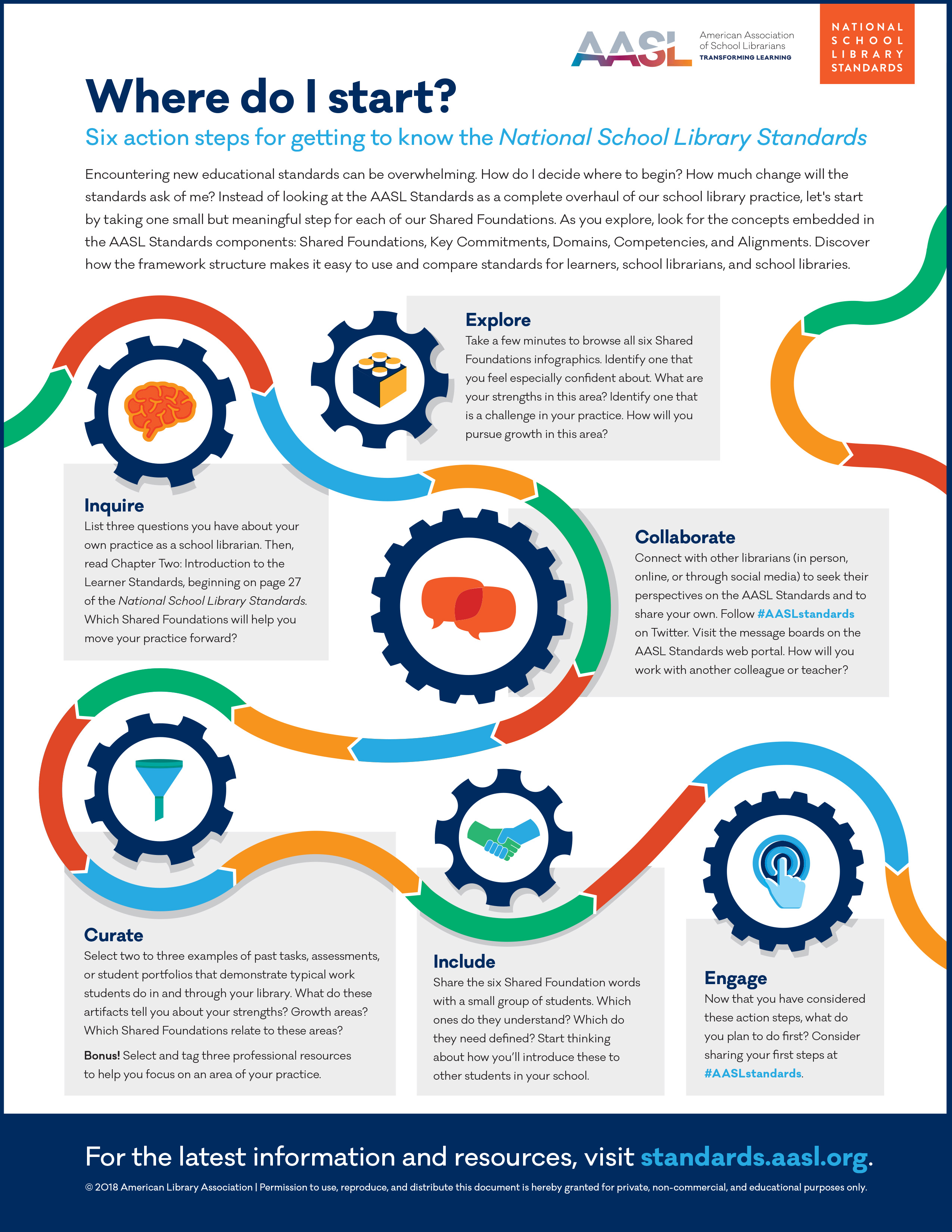 AASL Infographic